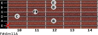 F#dim11/A for guitar on frets x, 12, 10, 11, 12, 12