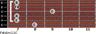 F#dim11/C for guitar on frets 8, 7, 7, 9, 7, 7