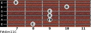 F#dim11/C for guitar on frets 8, 9, 9, 9, 10, 7