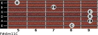 F#dim11/C for guitar on frets 8, 9, 9, 9, 7, 5