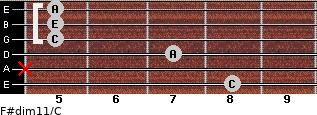 F#dim11/C for guitar on frets 8, x, 7, 5, 5, 5