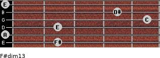F#dim13 for guitar on frets 2, 0, 2, 5, 4, 0