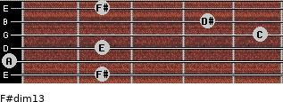 F#dim13 for guitar on frets 2, 0, 2, 5, 4, 2