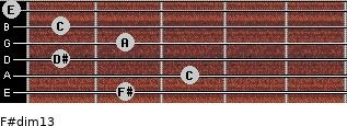 F#dim13 for guitar on frets 2, 3, 1, 2, 1, 0