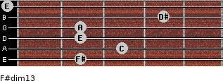 F#dim13 for guitar on frets 2, 3, 2, 2, 4, 0
