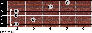 F#dim13 for guitar on frets 2, 3, 2, 2, 4, 5