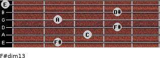 F#dim13 for guitar on frets 2, 3, 4, 2, 4, 0
