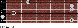 F#dim13/A for guitar on frets 5, 0, 1, 5, 5, 2