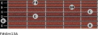 F#dim13/A for guitar on frets 5, 0, 2, 5, 4, 2