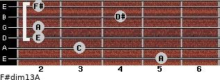 F#dim13/A for guitar on frets 5, 3, 2, 2, 4, 2