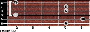 F#dim13/A for guitar on frets 5, 6, 2, 5, 5, 2