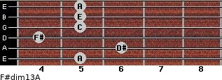 F#dim13/A for guitar on frets 5, 6, 4, 5, 5, 5