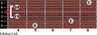 F#dim13/A for guitar on frets 5, 7, 4, x, 4, 8