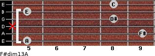 F#dim13/A for guitar on frets 5, 9, x, 8, 5, 8