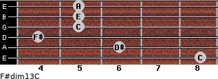 F#dim13/C for guitar on frets 8, 6, 4, 5, 5, 5