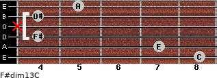 F#dim13/C for guitar on frets 8, 7, 4, x, 4, 5