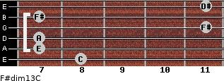 F#dim13/C for guitar on frets 8, 7, 7, 11, 7, 11