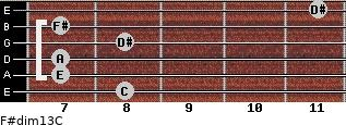 F#dim13/C for guitar on frets 8, 7, 7, 8, 7, 11