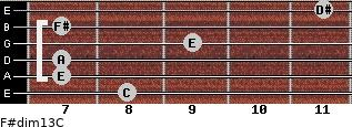 F#dim13/C for guitar on frets 8, 7, 7, 9, 7, 11