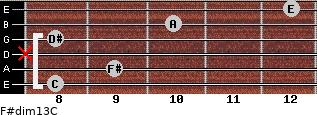 F#dim13/C for guitar on frets 8, 9, x, 8, 10, 12