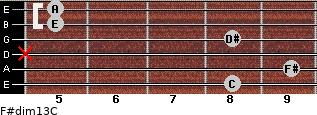F#dim13/C for guitar on frets 8, 9, x, 8, 5, 5