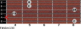 F#dim13/C for guitar on frets 8, x, 4, 8, 5, 5
