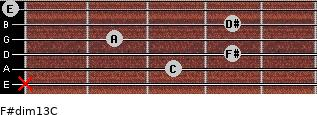 F#dim13/C for guitar on frets x, 3, 4, 2, 4, 0