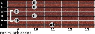 F#dim13/Eb add(#5) guitar chord