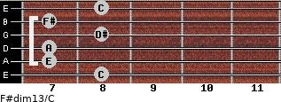 F#dim13/C for guitar on frets 8, 7, 7, 8, 7, 8