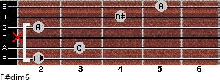 F#dim/6 for guitar on frets 2, 3, x, 2, 4, 5