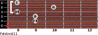 F#dim6/11 for guitar on frets x, 9, 9, 8, 10, 8