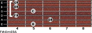 F#dim6/9/A for guitar on frets 5, 6, 4, 5, 4, 4