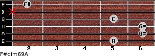 F#dim6/9/A for guitar on frets 5, 6, 6, 5, x, 2
