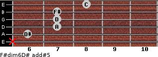 F#dim6/D# add(#5) guitar chord