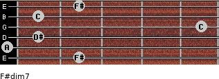 F#dim7 for guitar on frets 2, 0, 1, 5, 1, 2