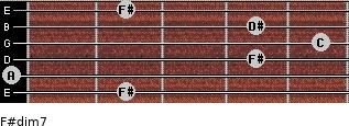 F#dim7 for guitar on frets 2, 0, 4, 5, 4, 2