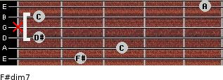F#dim7 for guitar on frets 2, 3, 1, x, 1, 5
