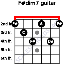 F#dim7 for guitar on frets 2, 3, 4, 2, 4, 2