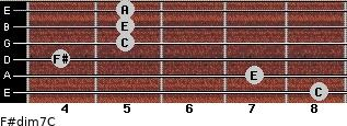 F#dim7/C for guitar on frets 8, 7, 4, 5, 5, 5