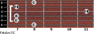 F#dim7/C for guitar on frets 8, 7, 7, 11, 7, 8