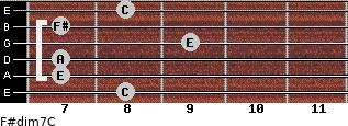 F#dim7/C for guitar on frets 8, 7, 7, 9, 7, 8