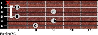 F#dim7/C for guitar on frets 8, 9, 7, 9, 7, x