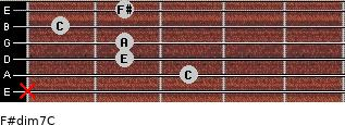 F#dim7/C for guitar on frets x, 3, 2, 2, 1, 2