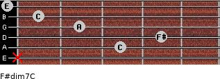 F#dim7/C for guitar on frets x, 3, 4, 2, 1, 0