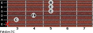 F#dim7/C for guitar on frets x, 3, 4, 5, 5, 5