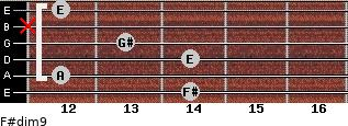 F#dim9 for guitar on frets 14, 12, 14, 13, x, 12