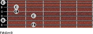 F#dim9 for guitar on frets 2, 0, 2, 1, 1, 0