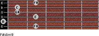 F#dim9 for guitar on frets 2, 0, 2, 1, 1, 2