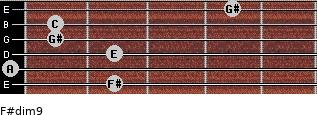 F#dim9 for guitar on frets 2, 0, 2, 1, 1, 4
