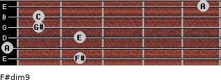 F#dim9 for guitar on frets 2, 0, 2, 1, 1, 5